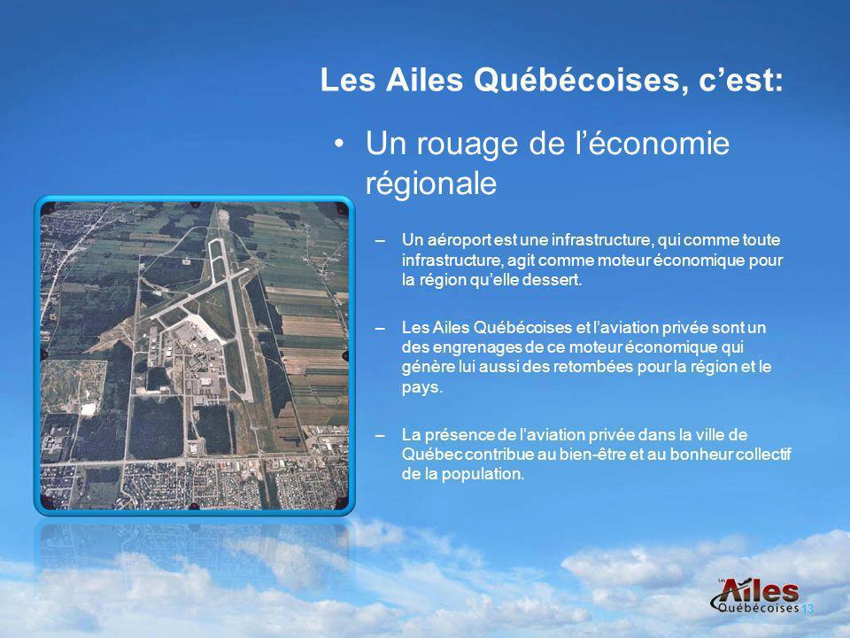 Les Ailes Québécoises, cest: Un rouage de léconomie régionale –Un aéroport est une infrastructure, qui comme toute infrastructure, agit comme moteur économique pour la région quelle dessert.
