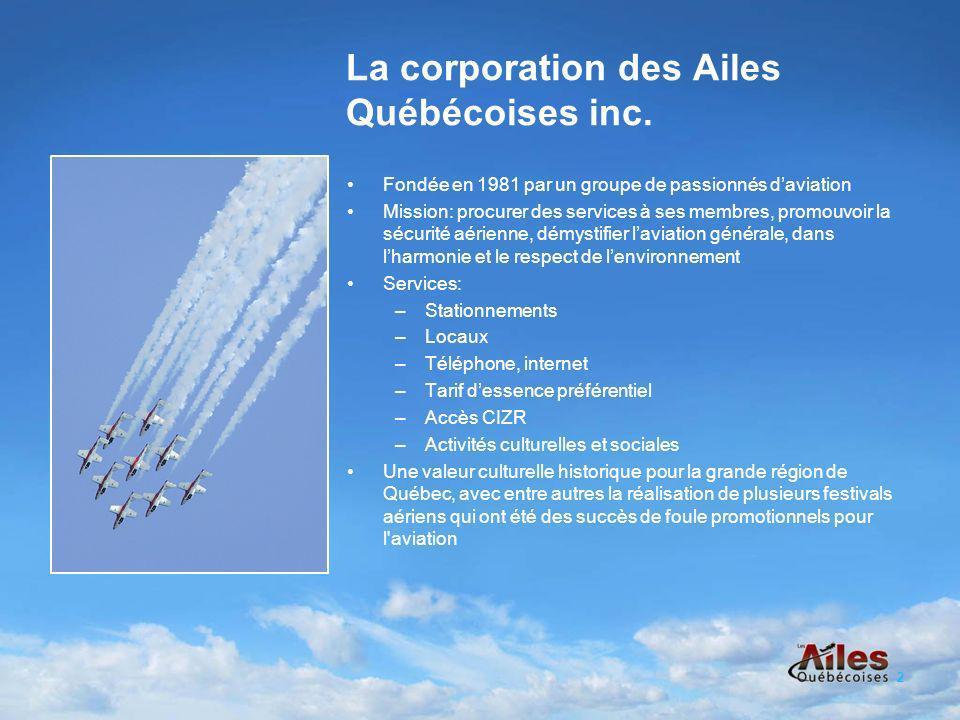 La corporation des Ailes Québécoises inc.