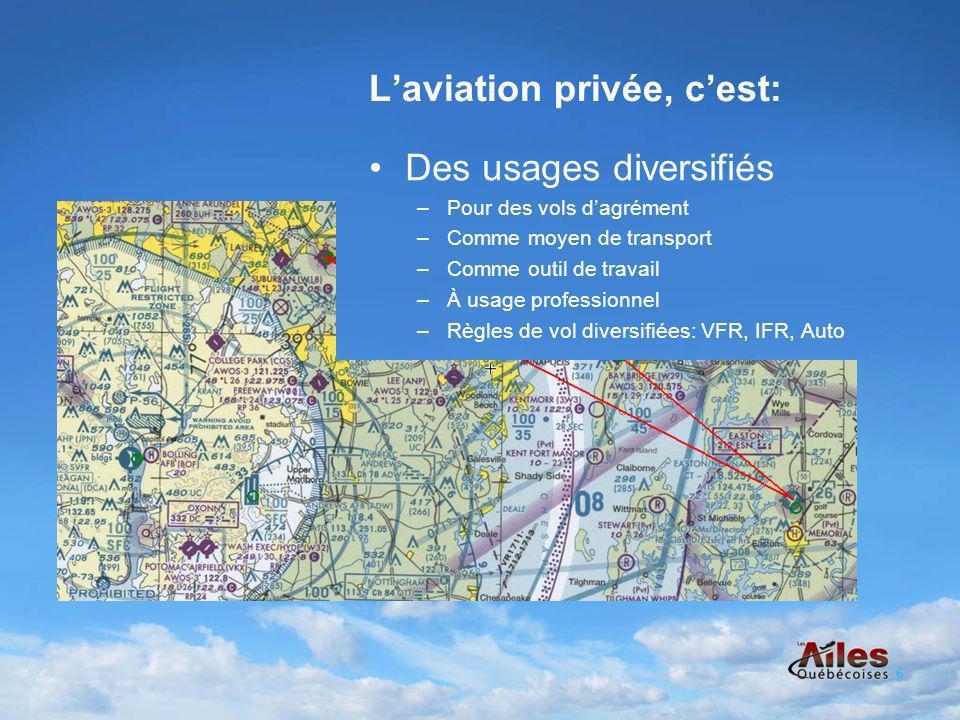 Laviation privée, cest: Des usages diversifiés –Pour des vols dagrément –Comme moyen de transport –Comme outil de travail –À usage professionnel –Règles de vol diversifiées: VFR, IFR, Auto 6