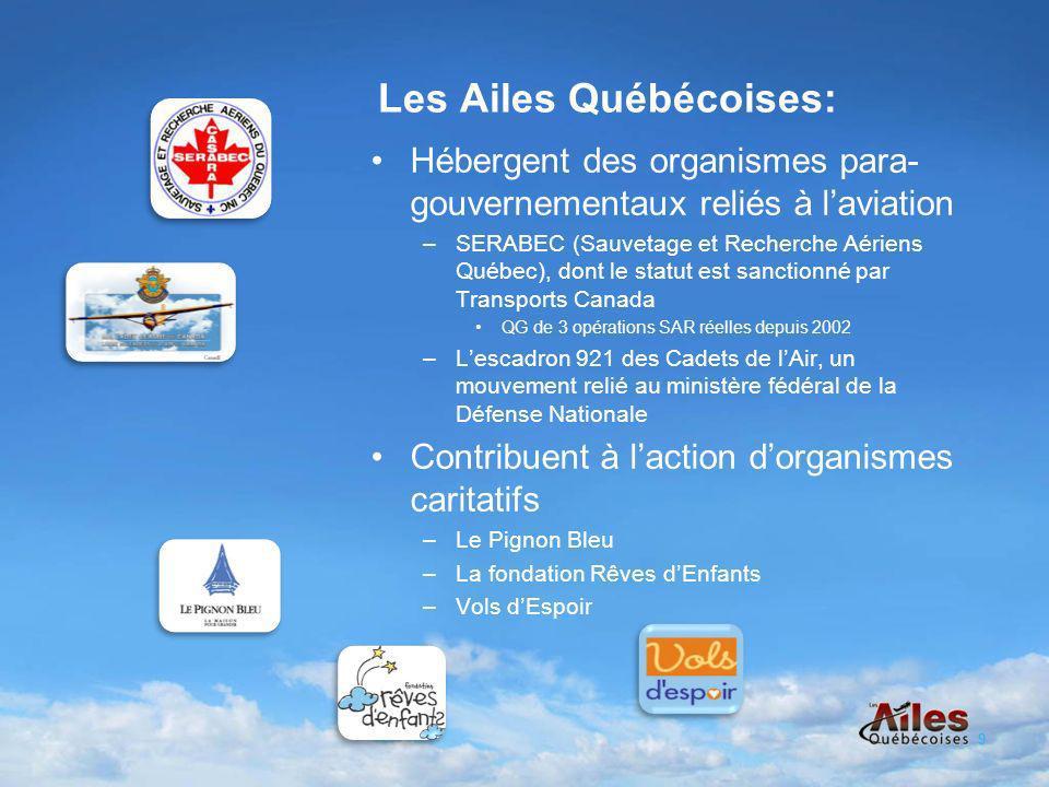 Les Ailes Québécoises: Hébergent des organismes para- gouvernementaux reliés à laviation –SERABEC (Sauvetage et Recherche Aériens Québec), dont le statut est sanctionné par Transports Canada QG de 3 opérations SAR réelles depuis 2002 –Lescadron 921 des Cadets de lAir, un mouvement relié au ministère fédéral de la Défense Nationale Contribuent à laction dorganismes caritatifs –Le Pignon Bleu –La fondation Rêves dEnfants –Vols dEspoir 9