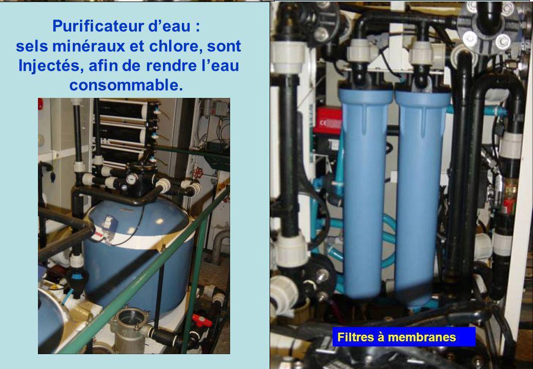 Système de filtration pour la désalinisation de leau de mer. Le système est basée sur lultrafiltration, par osmose Inverse. Les cylindres noirs, sont