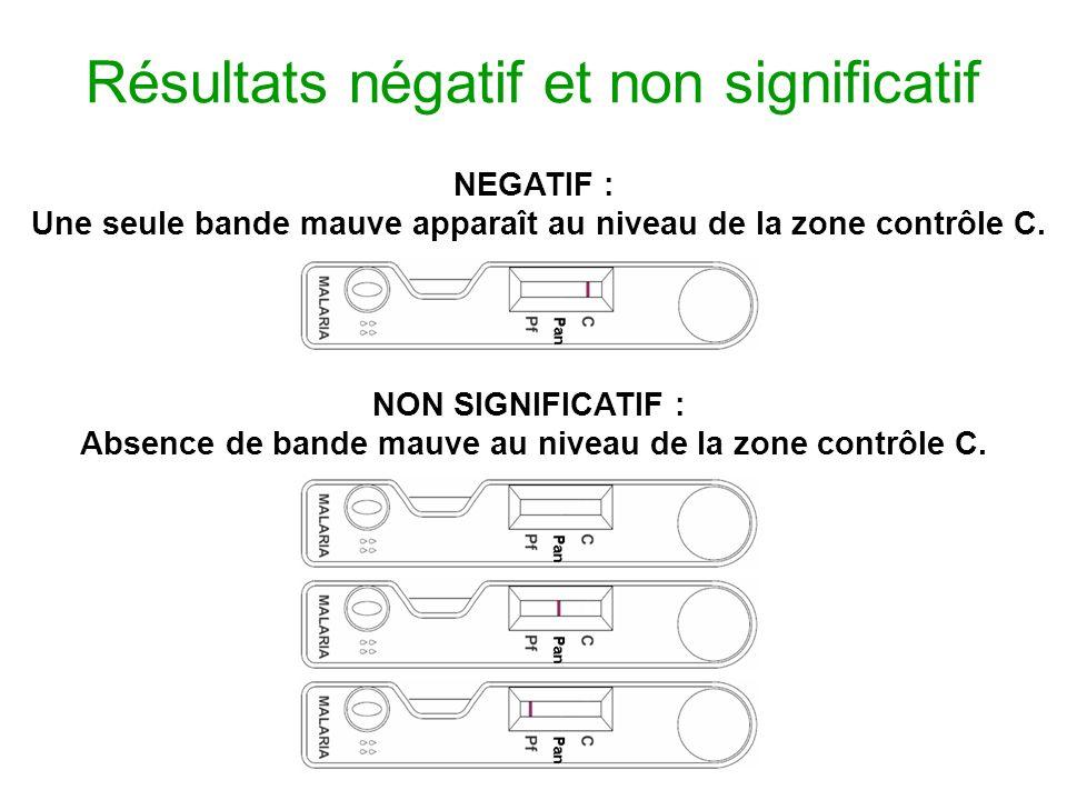 Résultats négatif et non significatif NEGATIF : Une seule bande mauve apparaît au niveau de la zone contrôle C. NON SIGNIFICATIF : Absence de bande ma