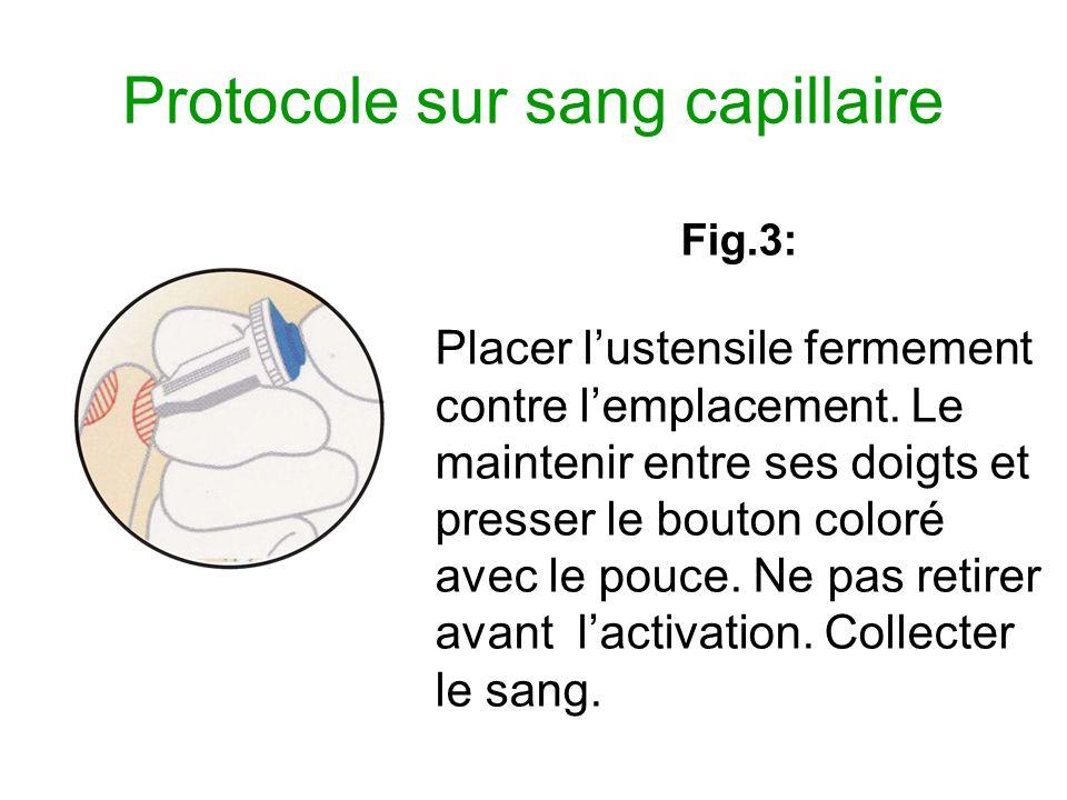Protocole sur sang capillaire Fig.3: Placer lustensile fermement contre lemplacement. Le maintenir entre ses doigts et presser le bouton coloré avec l