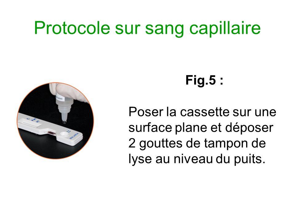 Protocole sur sang capillaire Fig.5 : Poser la cassette sur une surface plane et déposer 2 gouttes de tampon de lyse au niveau du puits.