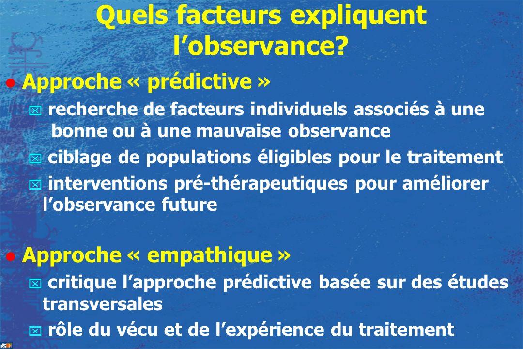 Quels facteurs expliquent lobservance? l Approche « prédictive » x recherche de facteurs individuels associés à une bonne ou à une mauvaise observance