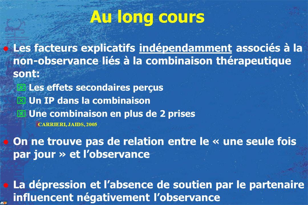 Au long cours l Les facteurs explicatifs indépendamment associés à la non-observance liés à la combinaison thérapeutique sont: x Les effets secondaire