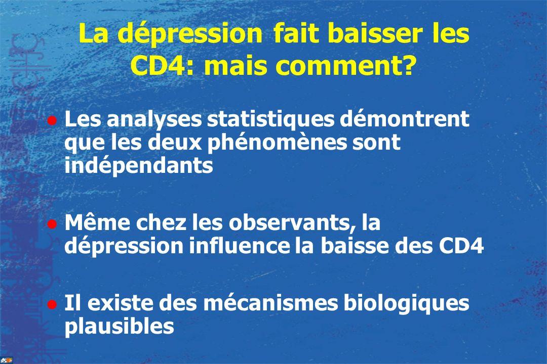 La dépression fait baisser les CD4: mais comment? l Les analyses statistiques démontrent que les deux phénomènes sont indépendants l Même chez les obs