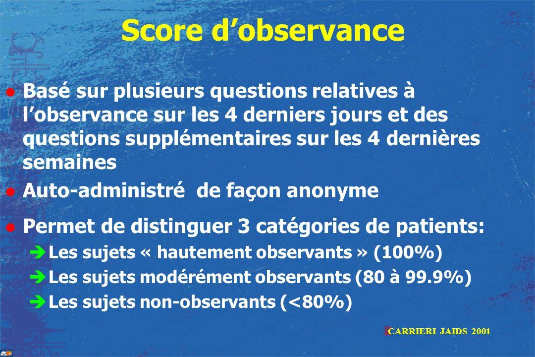Score dobservance l Basé sur plusieurs questions relatives à lobservance sur les 4 derniers jours et des questions supplémentaires sur les 4 dernières