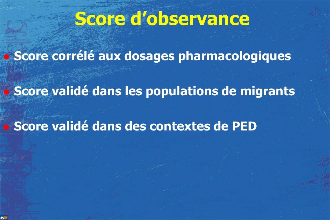 Score dobservance l Score corrélé aux dosages pharmacologiques l Score validé dans les populations de migrants l Score validé dans des contextes de PE