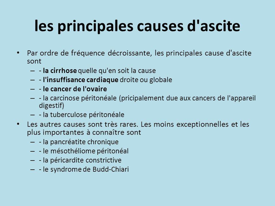 les principales causes d'ascite Par ordre de fréquence décroissante, les principales cause d'ascite sont – - la cirrhose quelle qu'en soit la cause –