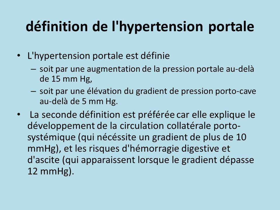définition de l'hypertension portale L'hypertension portale est définie – soit par une augmentation de la pression portale au-delà de 15 mm Hg, – soit
