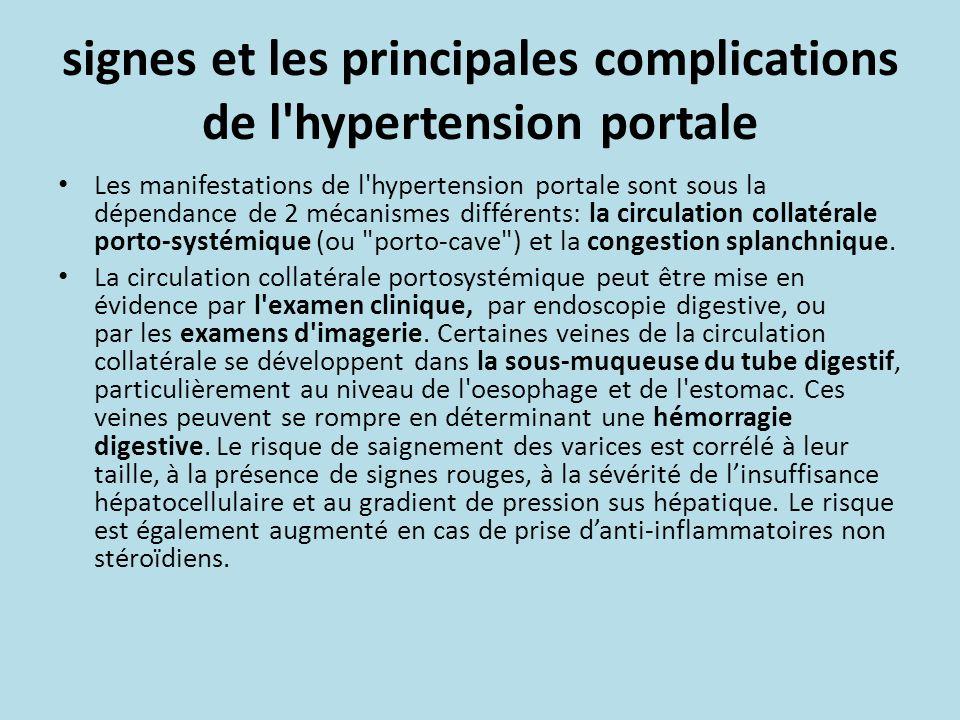 signes et les principales complications de l'hypertension portale Les manifestations de l'hypertension portale sont sous la dépendance de 2 mécanismes