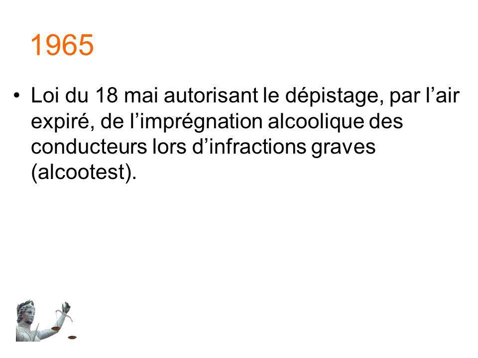 1965 Loi du 18 mai autorisant le dépistage, par lair expiré, de limprégnation alcoolique des conducteurs lors dinfractions graves (alcootest).