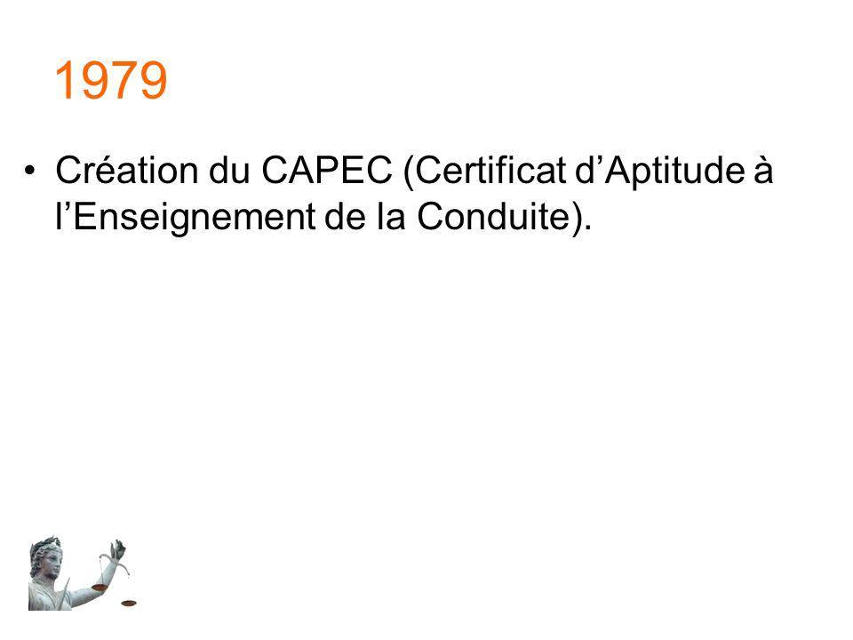 1979 Création du CAPEC (Certificat dAptitude à lEnseignement de la Conduite).