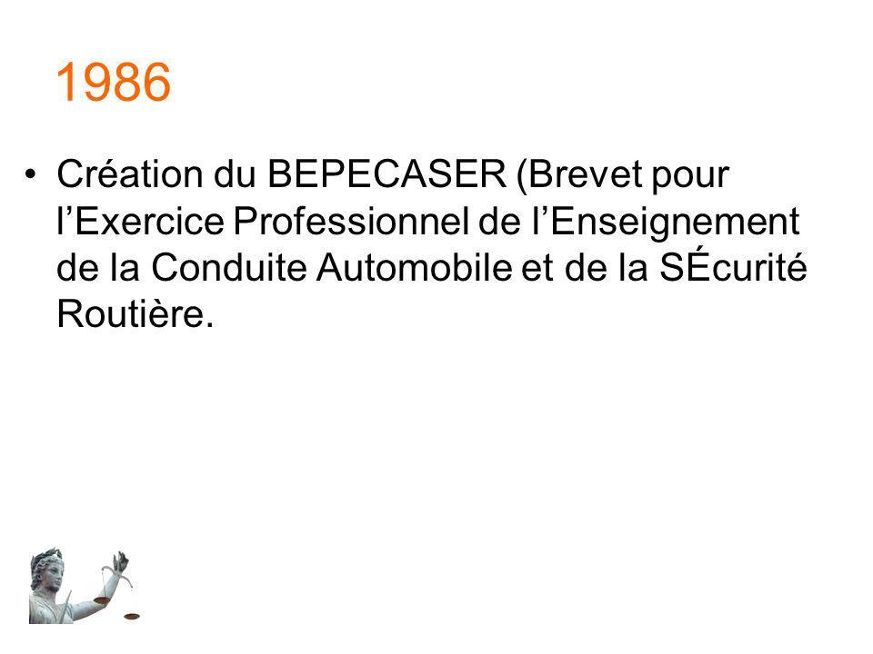 1986 Création du BEPECASER (Brevet pour lExercice Professionnel de lEnseignement de la Conduite Automobile et de la SÉcurité Routière.