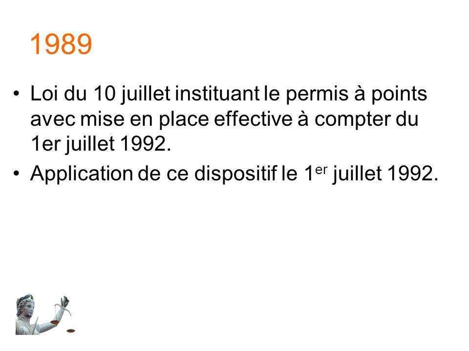1989 Loi du 10 juillet instituant le permis à points avec mise en place effective à compter du 1er juillet 1992. Application de ce dispositif le 1 er