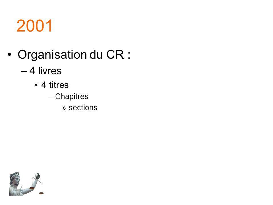2001 Organisation du CR : –4 livres 4 titres –Chapitres »sections