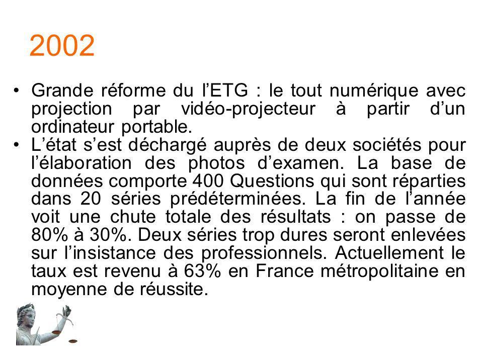 2002 Grande réforme du lETG : le tout numérique avec projection par vidéo-projecteur à partir dun ordinateur portable. Létat sest déchargé auprès de d