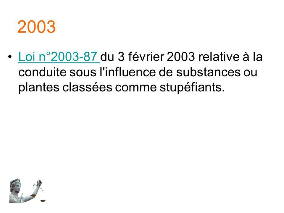 2003 Loi n°2003-87 du 3 février 2003 relative à la conduite sous l'influence de substances ou plantes classées comme stupéfiants.Loi n°2003-87