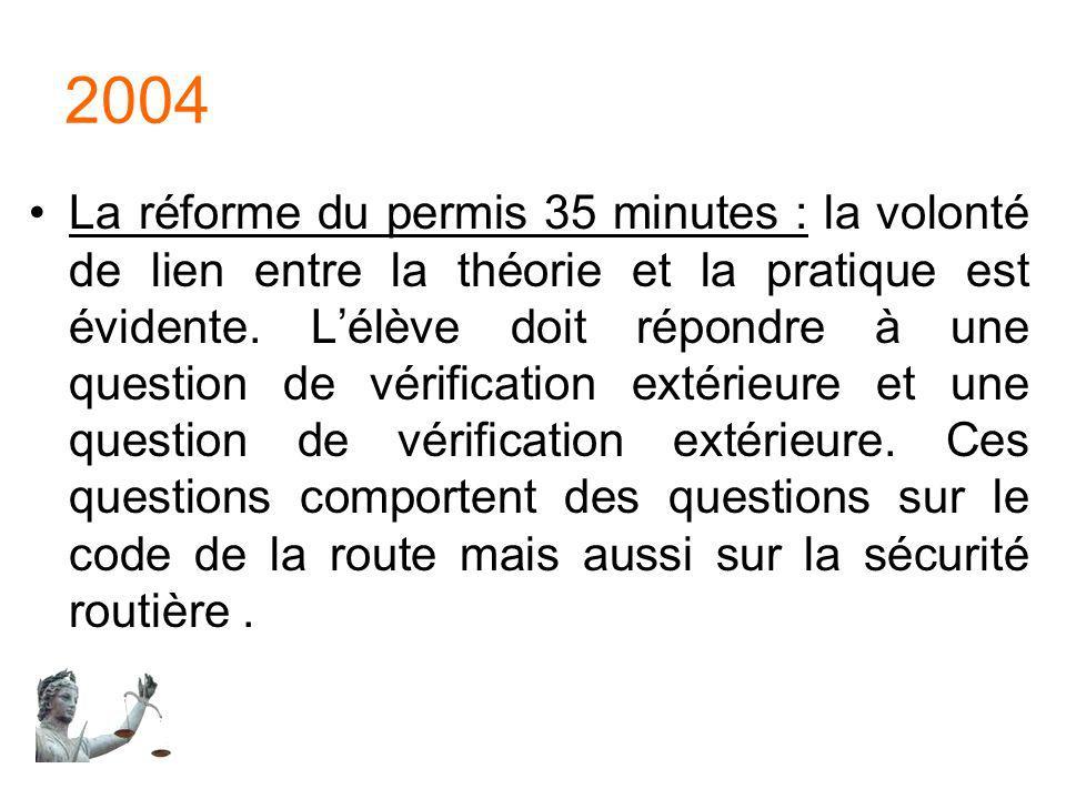 2004 La réforme du permis 35 minutes : la volonté de lien entre la théorie et la pratique est évidente. Lélève doit répondre à une question de vérific
