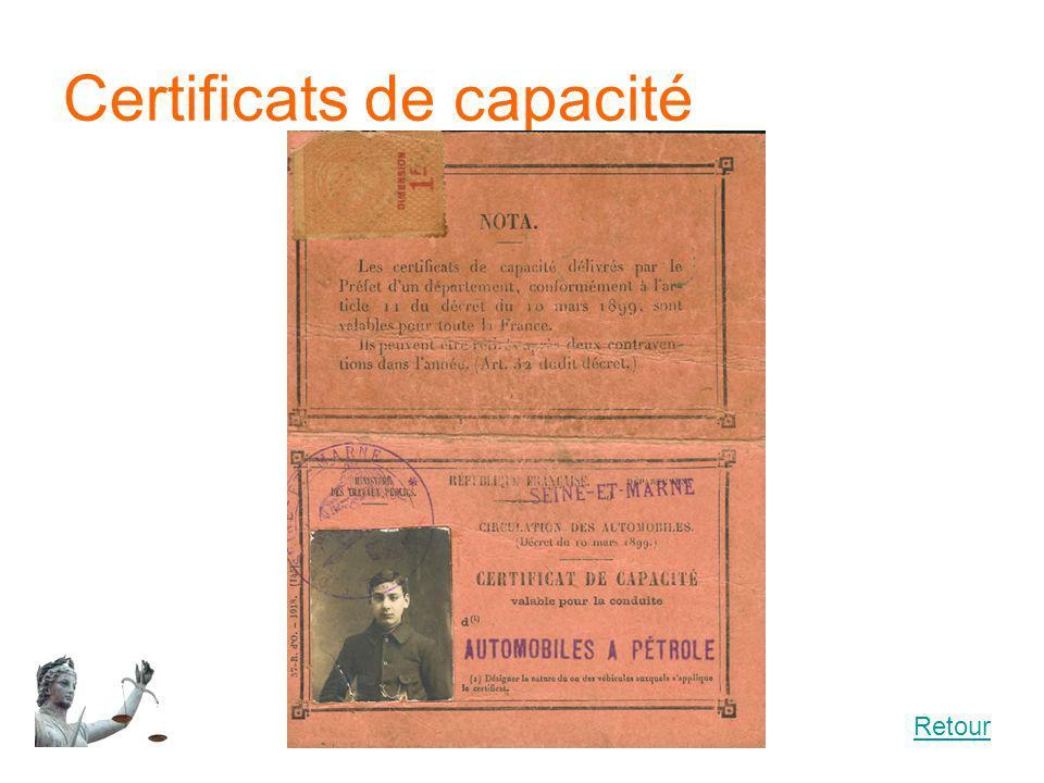 Certificats de capacité Retour