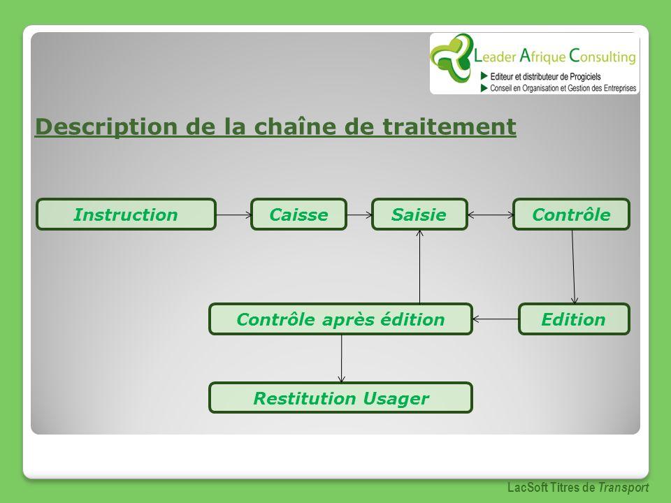 Description de la chaîne de traitement InstructionCaisseSaisieContrôle EditionContrôle après édition Restitution Usager LacSoft Titres de Transport