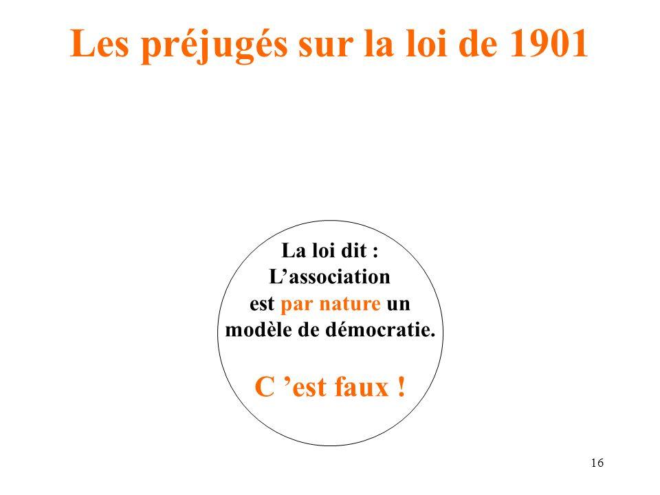 17 Les préjugés sur la loi de 1901 La loi dit : Lassociation peut être un modèle de démocratie représentative C est vrai et fréquent !