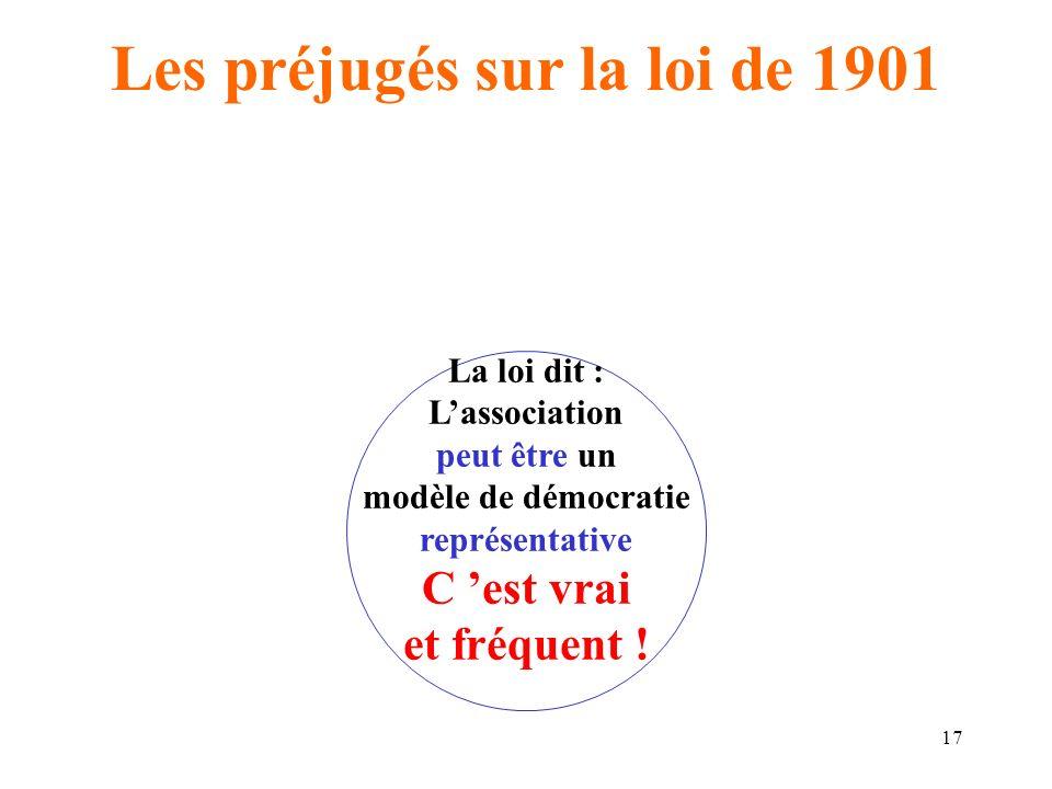 18 Les préjugés sur la loi de 1901 Représentative La loi dit en fait : Lassociation est un modèle de liberté d auto-organisation des citoyens Choix de la Démocratie