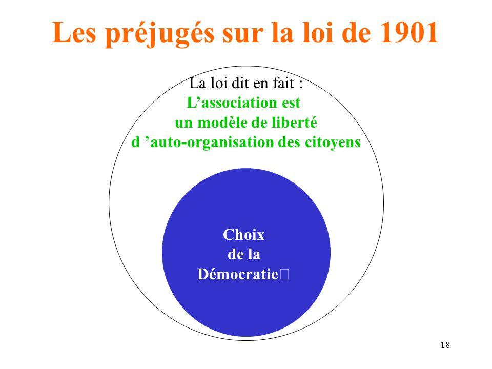 19 Les préjugés sur la loi de 1901 Représentative La loi dit en fait : Lassociation est un modèle de liberté d auto-organisation des citoyens Association Close et autoritaire