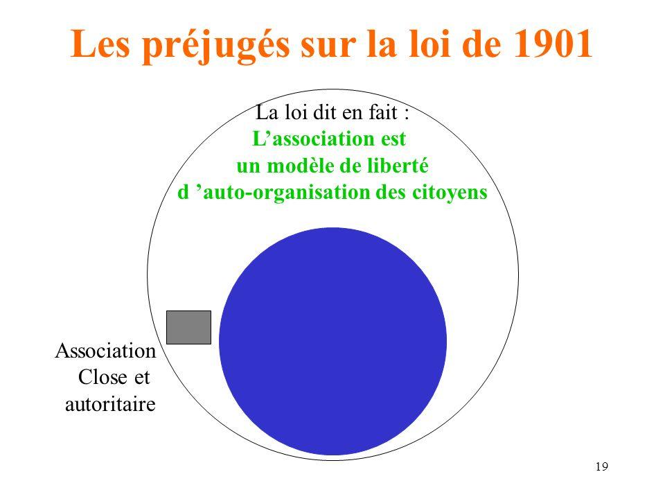 20 Les préjugés sur la loi de 1901 démocratie représentative La loi dit : Lassociation est un modèle de liberté d auto-organisation des citoyens Association Ouverte et libertaire