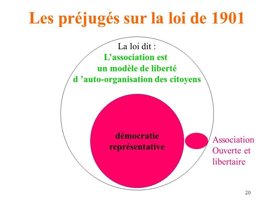 21 Les préjugés sur la loi de 1901 Lassociation peut être un modèle de « démocratie limitée » une oligarchie, un clan, une semi-démocratie… (Rotary, ATTAC) La loi dit : Lassociation est un modèle de liberté d auto-organisation des citoyens