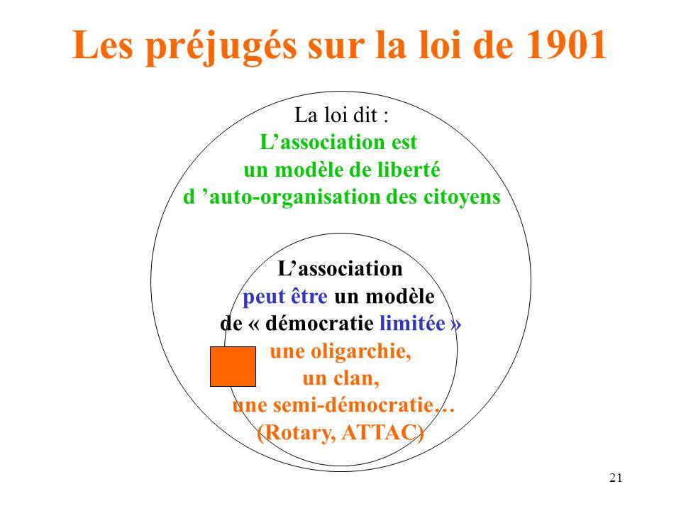 22 Les préjugés sur la loi de 1901 Lassociation peut être un modèle de démocratie représentative ET participative La loi dit : Lassociation est un modèle de liberté d auto-organisation des citoyens