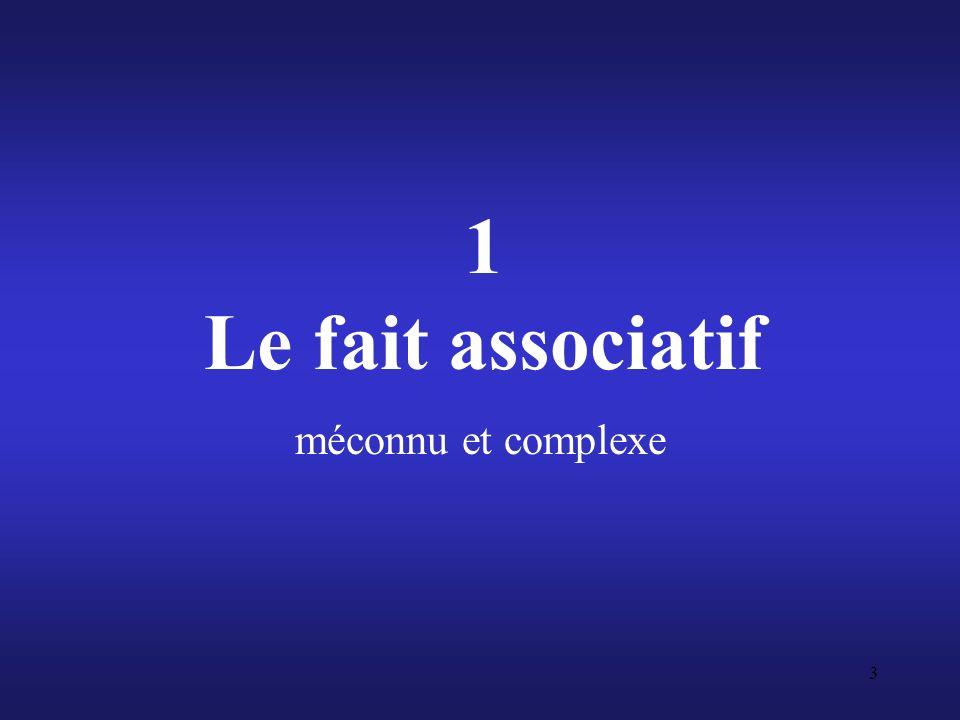 4 Les associations en France