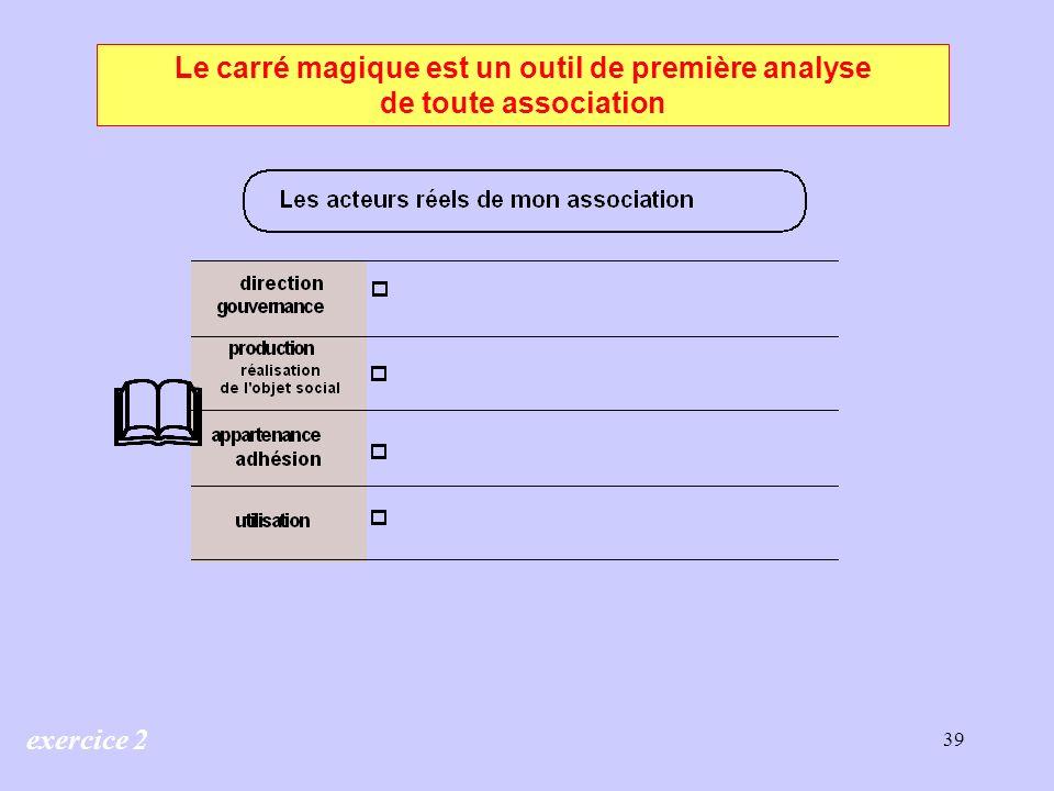 39 exercice 2 Le carré magique est un outil de première analyse de toute association