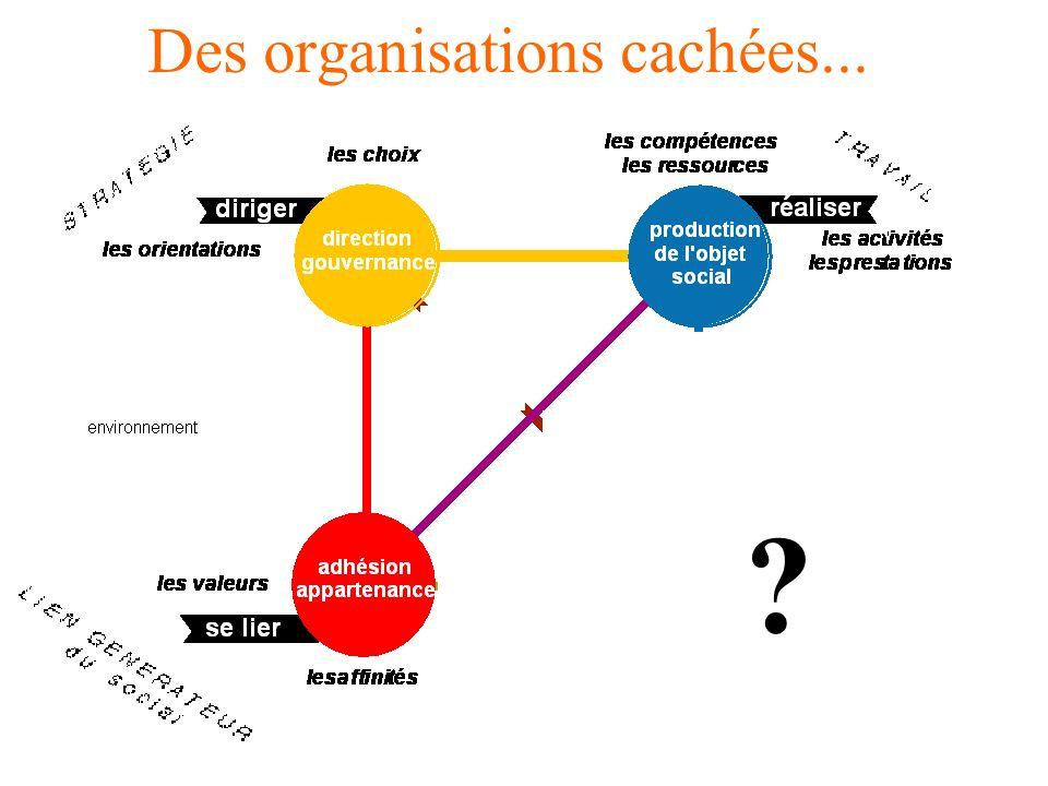 52 Des organisations cachées...