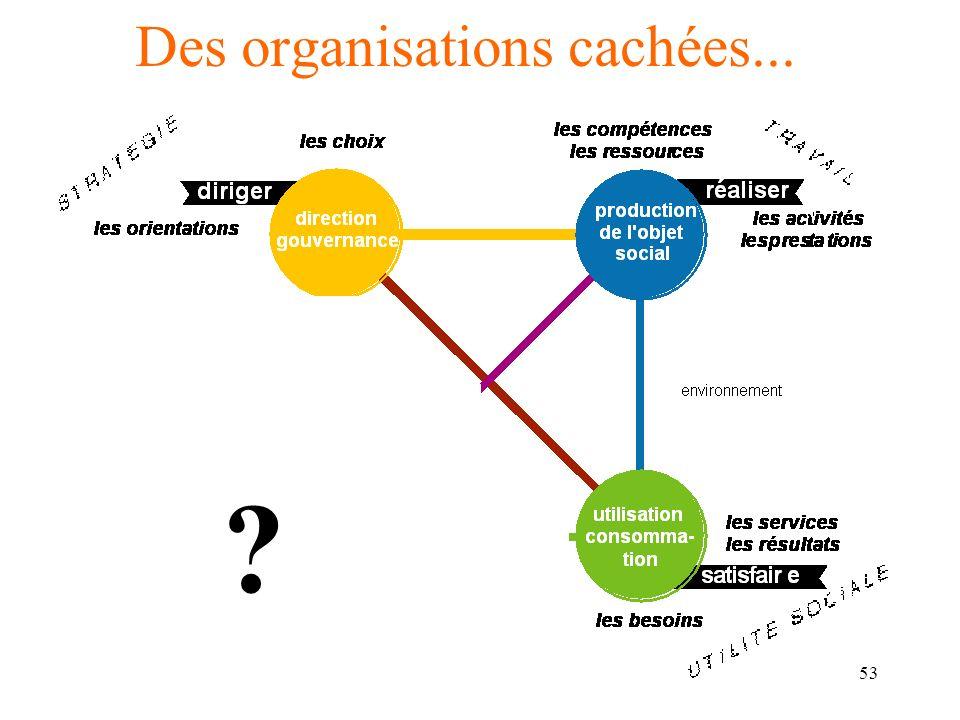 54 Des organisations cachées...