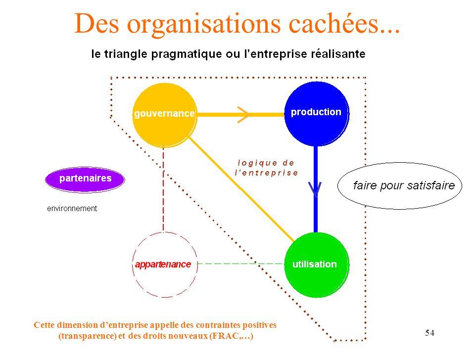 55 Des organisations cachées... ?