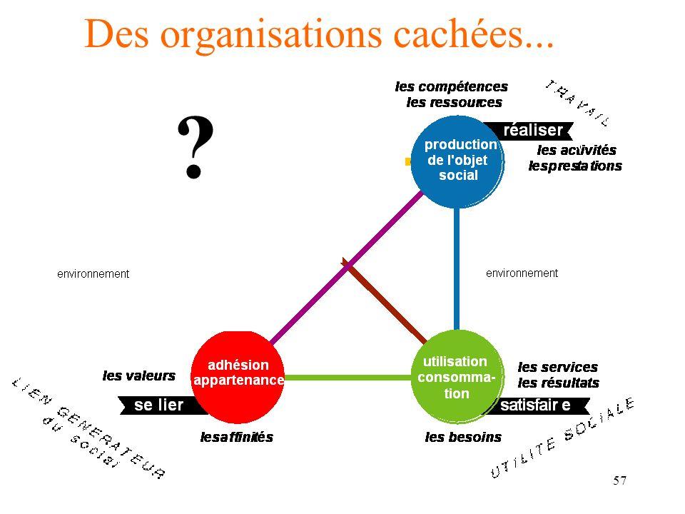 58 Des organisations cachées...