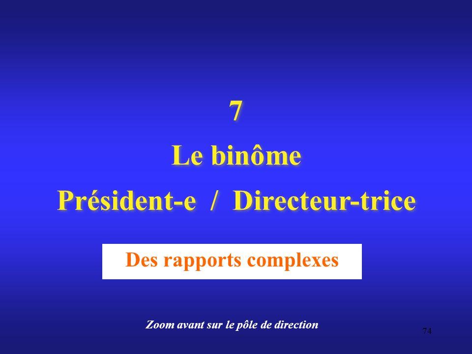 75 Président------le politique Directeur------la technique Les rapports Président/e - Directeur/trice Conception n°1 binaire stricte et discontinue