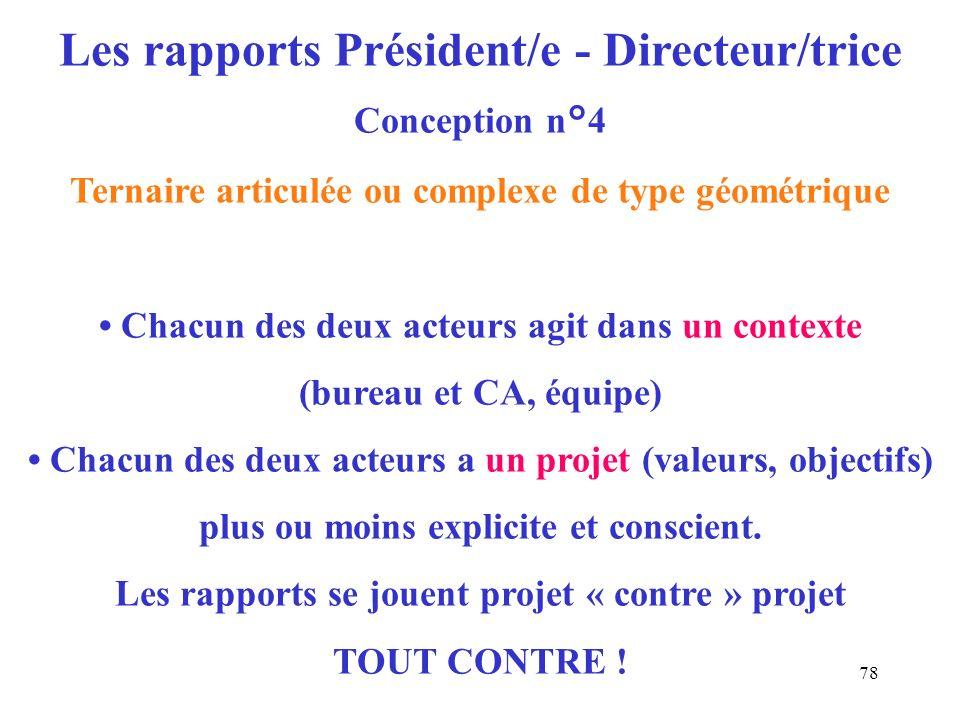 78 Les rapports Président/e - Directeur/trice Conception n°4 Ternaire articulée ou complexe de type géométrique Chacun des deux acteurs agit dans un c
