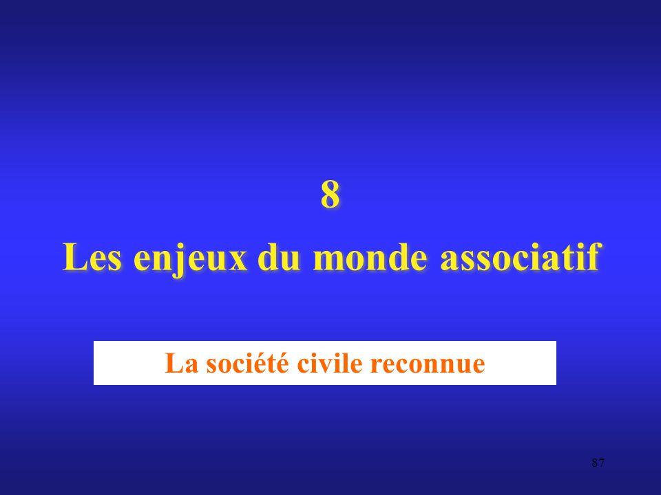 88 Lextension du rôle économique des associations - notamment au regard de lemploi en tant quemployeur – est compatible avec la loi du 1er juillet 1901.