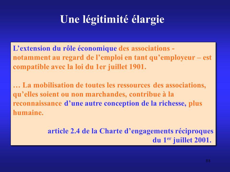 89 1er juillet 2001 : la loi a cent ans… …et une Charte dengagements réciproques !