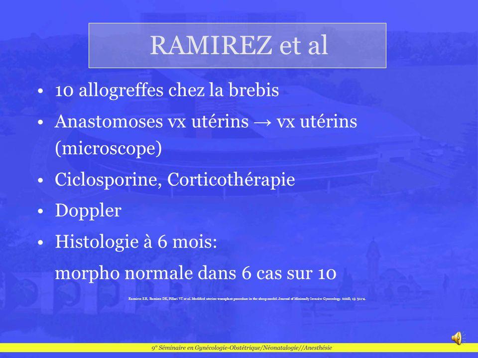 RAMIREZ et al 10 allogreffes chez la brebis Anastomoses vx utérins vx utérins (microscope) Ciclosporine, Corticothérapie Doppler Histologie à 6 mois: