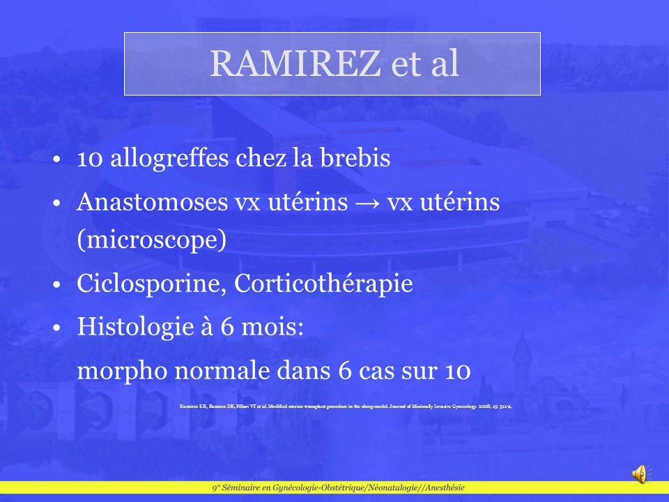 RAMIREZ et al 10 allogreffes chez la brebis Anastomoses vx utérins vx utérins (microscope) Ciclosporine, Corticothérapie Histologie à 6 mois: morpho n