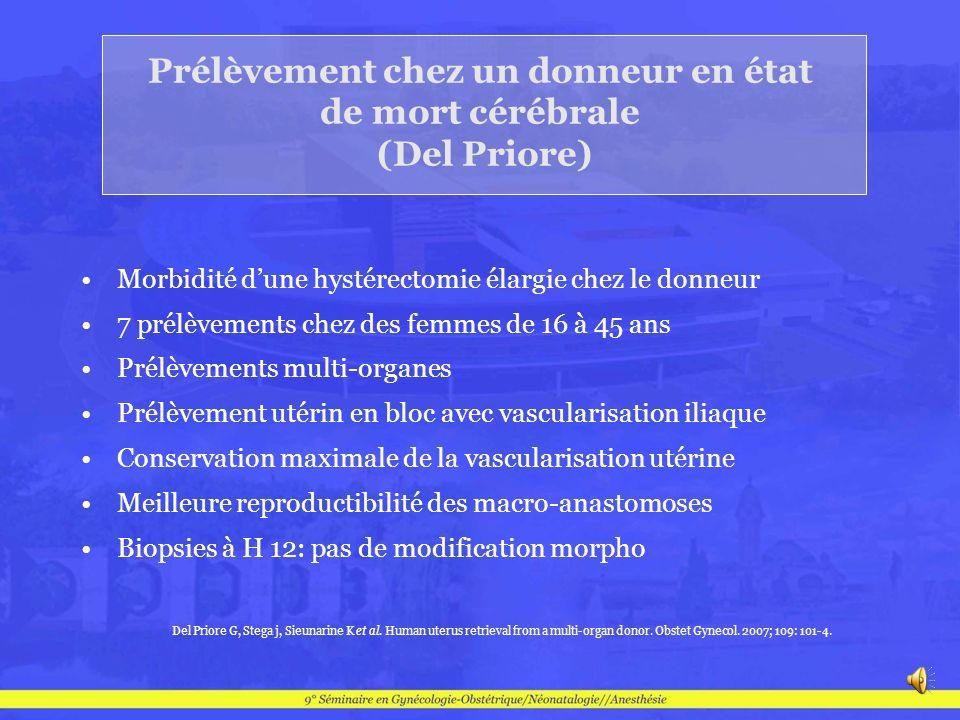 Prélèvement chez un donneur en état de mort cérébrale (Del Priore) Morbidité dune hystérectomie élargie chez le donneur 7 prélèvements chez des femmes
