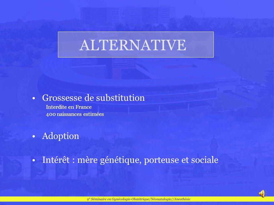ALTERNATIVE Grossesse de substitution Interdite en France 400 naissances estimées Adoption Intérêt : mère génétique, porteuse et sociale