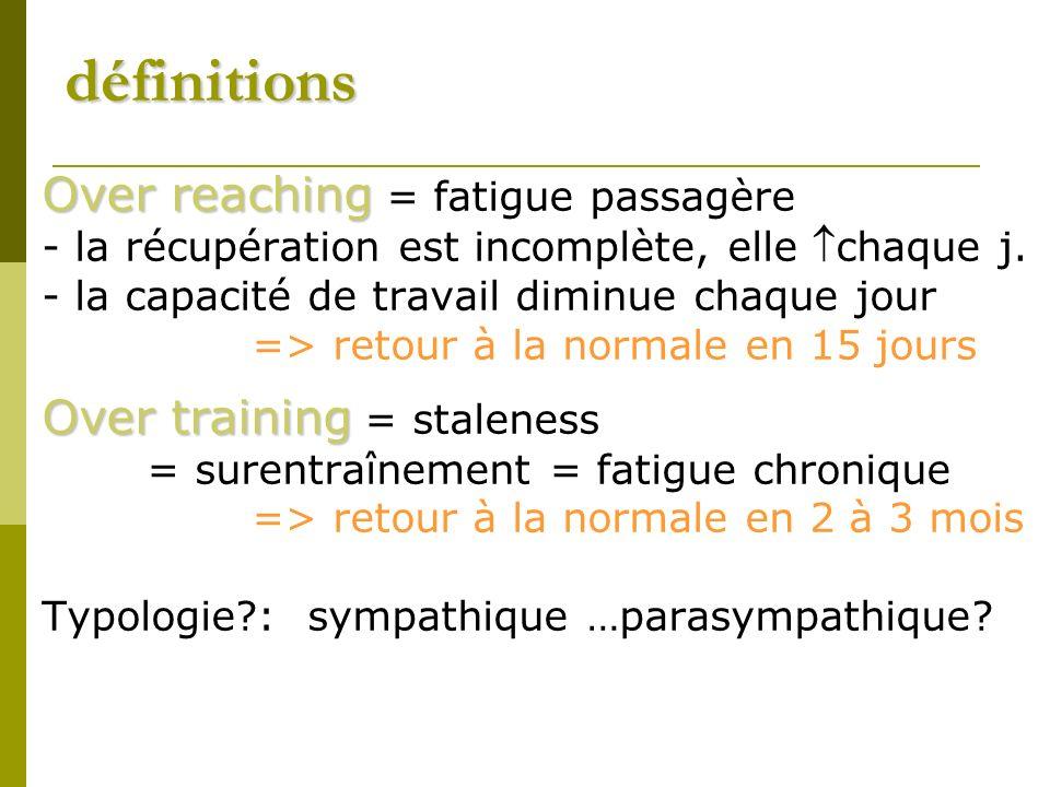 définitions Over reaching Over reaching = fatigue passagère - la récupération est incomplète, elle chaque j.