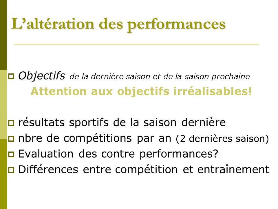 Laltération des performances Objectifs de la dernière saison et de la saison prochaine Attention aux objectifs irréalisables.