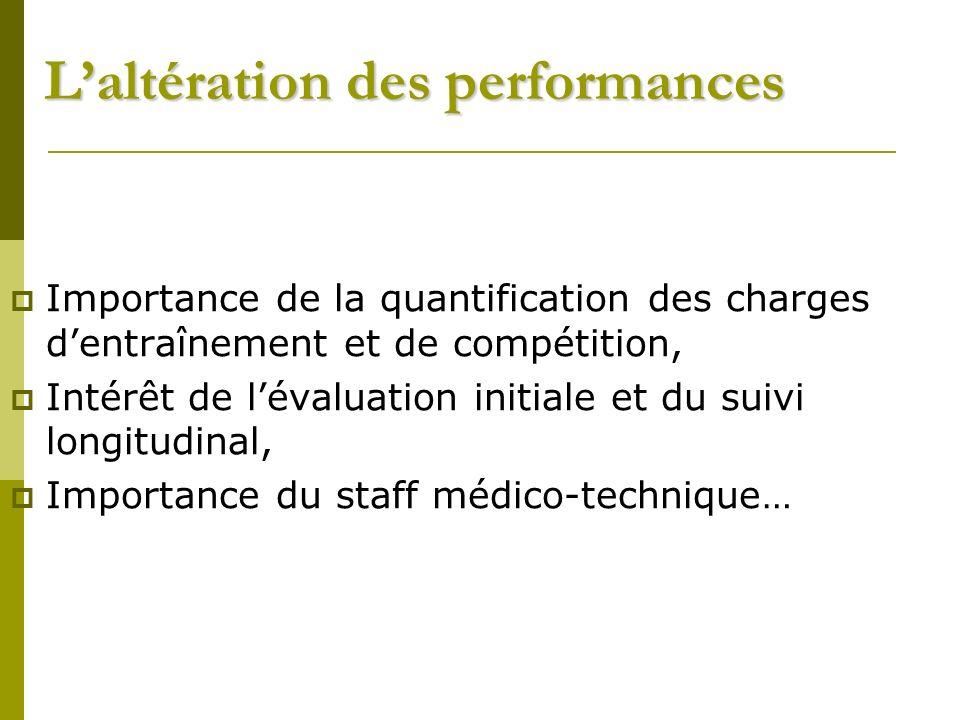 Laltération des performances Importance de la quantification des charges dentraînement et de compétition, Intérêt de lévaluation initiale et du suivi longitudinal, Importance du staff médico-technique…