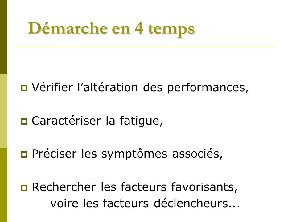 Vérifier laltération des performances, Caractériser la fatigue, Préciser les symptômes associés, Rechercher les facteurs favorisants, voire les facteurs déclencheurs...